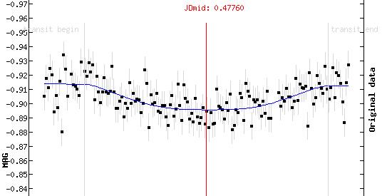 Exoplanet TRES-2b