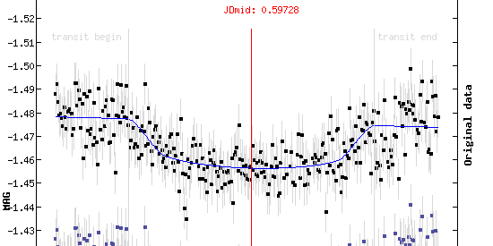 Exoplanet WASP-24b