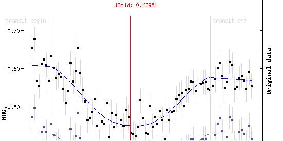 Exoplanet WASP-32b