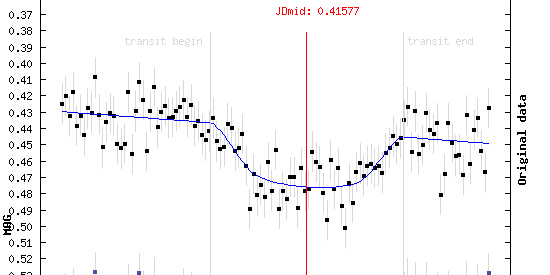 Exoplanet WASP-43b